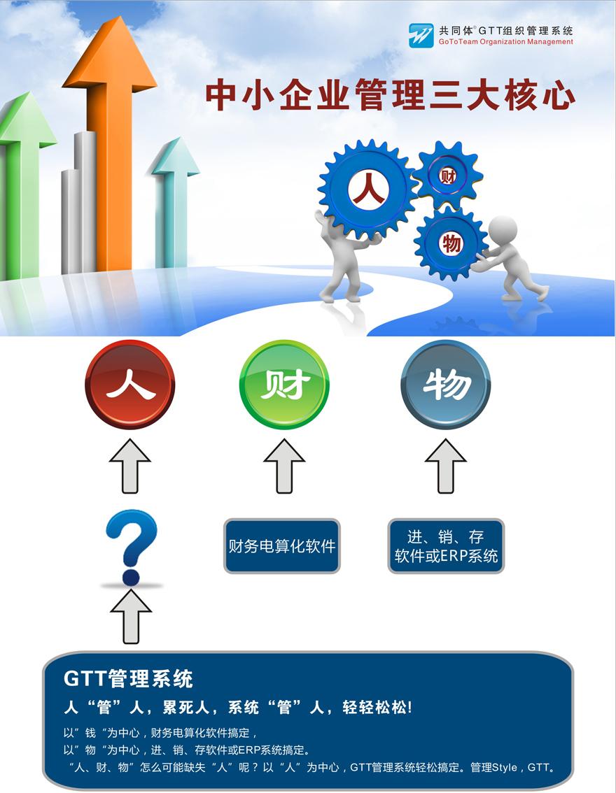 GTT企业管理平台
